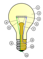 180px-incandescent_light_bulb-svg